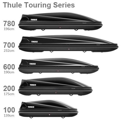 Thule Touring S, Schwarz Aeroskin - 2