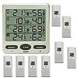 froggit Funk Thermometer FT0073 mit 8 Aussensensoren Luftfeuchte LCD Display Min/Max