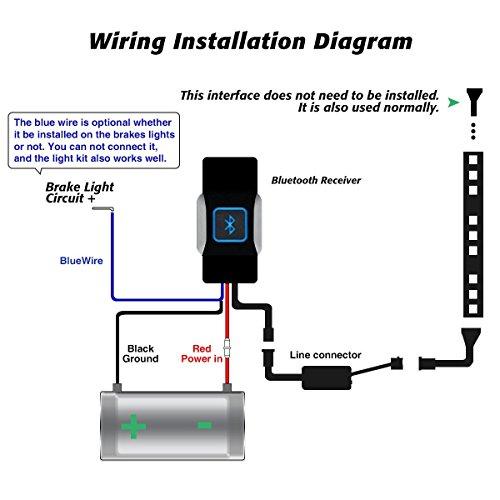Gemütlich Wie Man Led Kann Lichter Installieren Ideen - Elektrische ...