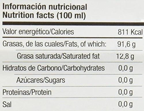 51y9gLNiWdL Aceite de oliva monodosis