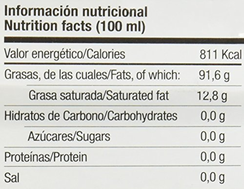Minioliva Aceite de Oliva Virgen Extra - Paquete de 100 x 14 ml - Total: 1400 ml