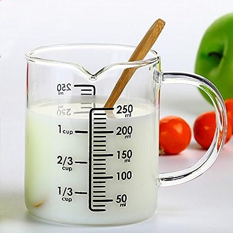 asentechuk® Digitale per latte in vetro trasparente misurino con scala