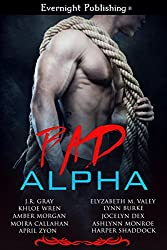 Bad Alpha