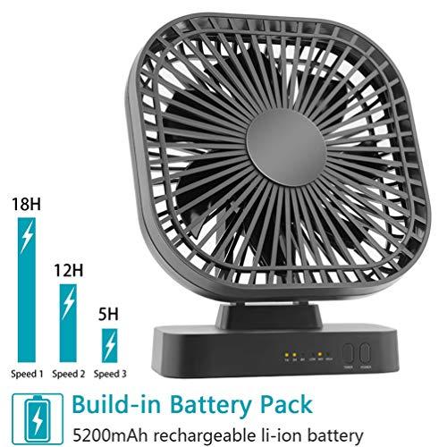 RDJM Tischventilator, Clip Mini Tischventilator mit wiederaufladbarem Akku, 3 Einstellbare Geschwindigkeiten, für zu Hause Büro