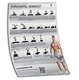 POWRX Trainingsposter Übungsposter Kurzhantel mit den besten 20 Hantel Übungen I DIN A1 Workout...