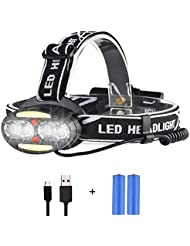 Camping /& Werkstatt Laufen mit Hund Angeln ANSMANN LED Stirnlampe HD70B 2er Set mit 65 Lumen 3W Kopflampe ideal zum Radfahren 80m Reichweite Joggen IP44 Spritzwasserschutz 3 Funktionen