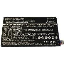 vhbw batería 4450mAh (3.8V) para Netbook Pad Tablet Samsung Galaxy Tab4 8.0 3G, SM-T331, SM-T332 por Samsung EB-BT330FBE.