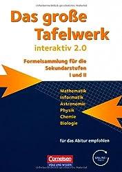 Das große Tafelwerk interaktiv 2.0 - Östliche Bundesländer und Berlin: Schülerbuch