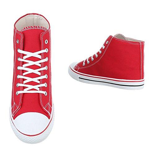 Ital-Design, Sneaker donna Rot SW15588