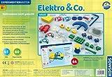 elektro kasten Vergleich