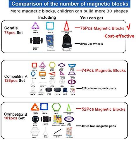 CONDIS 78 Piezas de Todos los Bloques de Construcción Magnéticos,  Juegos de Construcción,  Juegos Magneticos Construcciones Magneticas para Niños y Niñas,  Imanes Piezas Construccion,  Juegos de viaje Juguetes Educativos y Creativos,  Imantados Magnéticas Juegos- Juguetes para Niños y Niñas -  Chico Chica Regalo de cumpleaños -  Bolsa de Almacenamiento Incluida