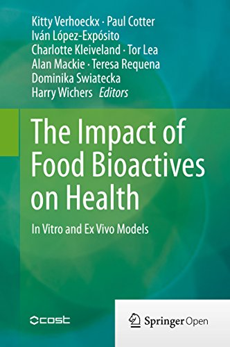 The Impact of Food Bioactives on Health: in vitro and ex vivo models