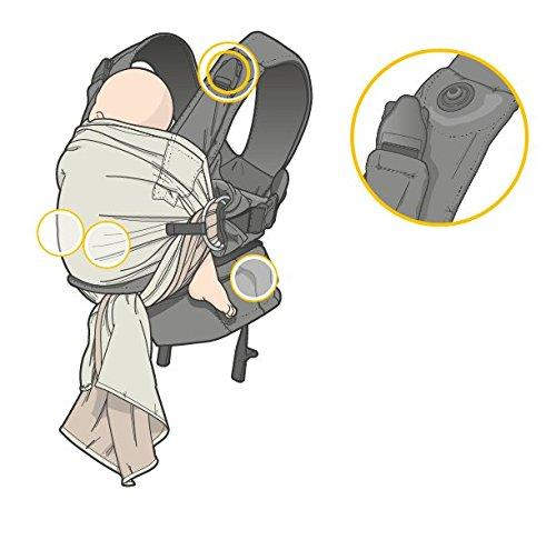 Manduca Duo–porte-bébé et écharpe - Gris
