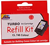 Turbo refill kit for Canon CL 746 colour...