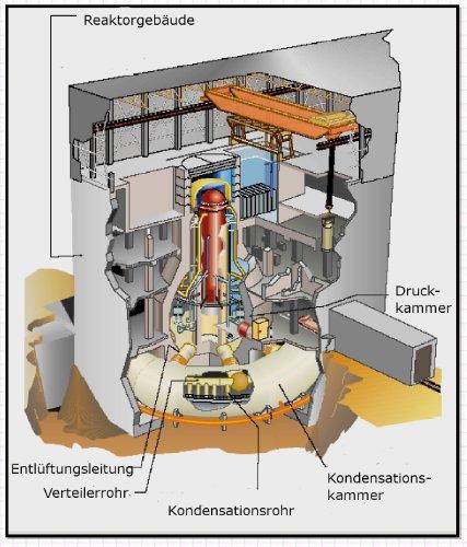 der-super-gau-kyschtym-windscale-harrisburg-tschernobyl-fukushima