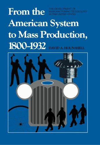 from-the-american-system-to-mass-production-1800-1932-development-of-manufacturing-technology-in-the