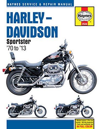 harley-davidson-sportsters-1970-2010-haynes-service-repair-manual