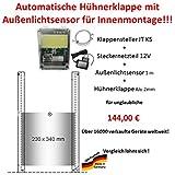 Automatische Hühnerklappe für Innenmontage + Klappe/Schieber- Direkt vom Hersteller!
