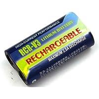 Batterie compatible pour Olympus C-1, C-1 ZOOM, C-100, C-120, C-150, C-160, C-170, C-180, C-1Z, C-2, C-2 ZOOM, C-200 Zoom, C-2040 Zoom, C-2040Z, C-21, C-2100 Ultra Zoom, C-2100UZ, C-211 Zoom, C-21T.commu, C-220 Zoom, C-300 Zoom, C-3000, C-3000 Zoom, C-3020 Zoom, C-3030 Zoom, C-3040, C-3040 Zoom, C-3040Z, C-310 ZOOM, C-3100 Zoom, C-315 Zoom, C-350 ZOOM, C-360 ZOOM, C-370 ZOOM, C-40 Zoom, C-4000 Zoom, C-4040 Zoom, C-4040Z, C-40Z, C-4100 Zoom, C-4100Z, C-450 ZOOM, C-460 ZOOM et d'autres modèles