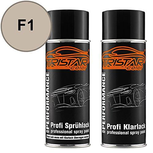 TRISTARcolor Autolack Spraydosen Set für Chrysler/Dodge/Jeep/Plymouth/Viper F1 Light Neutral Basislack Klarlack Sprühdose 400ml
