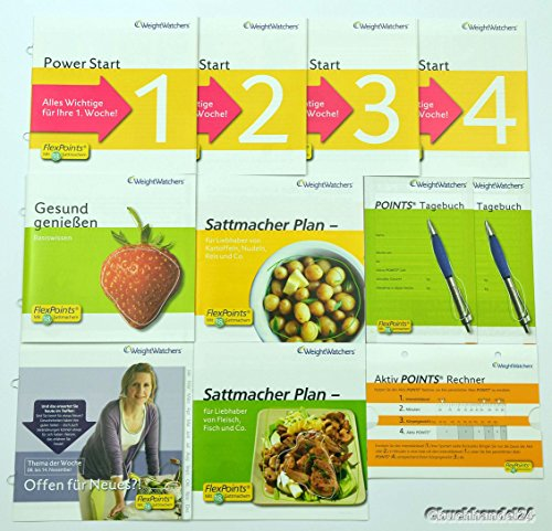 weight-watchers-1-4-pointsliste-offen-fur-neues-inklpointsranalyse