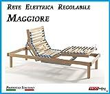 Rete Maggiore Elettrica da 100x190/195/200 - Ergorelax