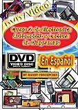 Curso-2 de Electrónica Automotriz y Lectura de Diagramas by Mandy Concepcion