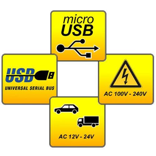 2X NP-FM500 Batteria Caricabatteria per Sony Alpha SLT-A58 A57 A99 A100 A560 A580