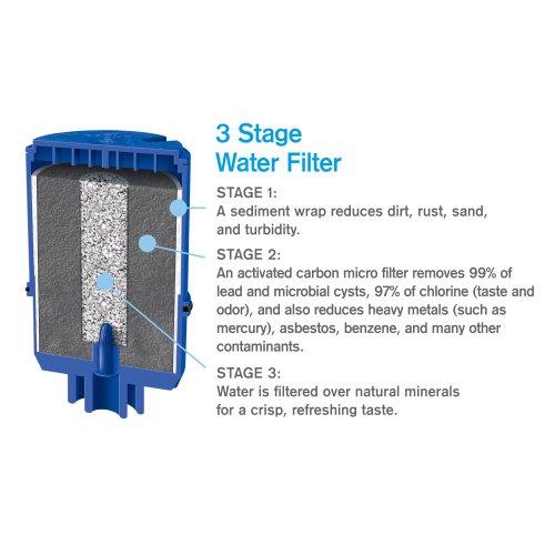 Wasserhahn – Filter - 5