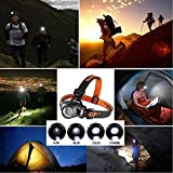 PATHFINDER 21 LED Headlamp Headlight Head Torch - Lightweight, Comfortable and Weatherproof Flash Light/Torch - Water Resistant Safety Head Lamp - 4 User-Friendly Modes of Operation - Garage Workshop Garden Head lamp, Head Torch for Biking, Cycling, Climbing, Camping, Dog Walking, Hiking, Fishing, Night Reading, Riding, Running and other Outdoor and Indoor Activities - Adjustable Head Strap - 135 Degrees Adjustable Beam Angle - 100,000 Hours LED lifetime (in RETAIL PACKAGING) - BLACK (BLACK) - 6