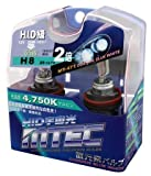 Mtec H835W 12V Cosmos blau Glühbirnen (Twin Pack)