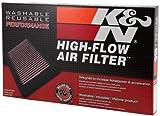 Best K&N Fuel Filters - K&N 33-2333 Replacement Air Filter Review