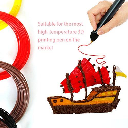 Uvistare 3D Drucker Stift Set 3D Stereoscopic Printing Pen Drawing, 3 x 3M PLA Filament ( Blau Rot Gelb ), Intelligent mit LCD-Bildschirm, Freihand 3D Zeichnungen, für Kinder Erwachsene Kunstwerken - 4