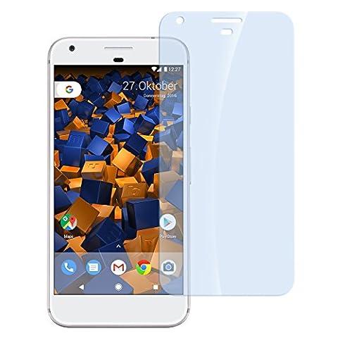 mumbi Panzerfolie für Google Pixel XL Glasfolie Hartglas 9H (bewusst