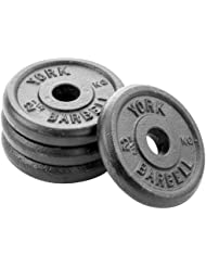 York Fitness 4 x 5kg Standard Cast Iron Disc Set