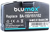 Blumax Akku für Sennheiser BA150 / BA151 / 152 | 2,4V 80mAh Passend für Wireless Headset, Kopfhörer Sennheiser A200 / HDI 302 / HDI 380 / HDR4 / HDR6 / HDR30