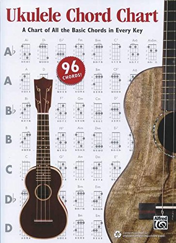 Ukulele Chord Chart --- Ukulélé - Various --- Alfred Publishing