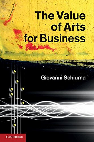 the-value-of-arts-for-business