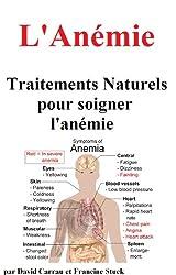 L'Anémie : Traitements Naturels pour soigner l'anémie