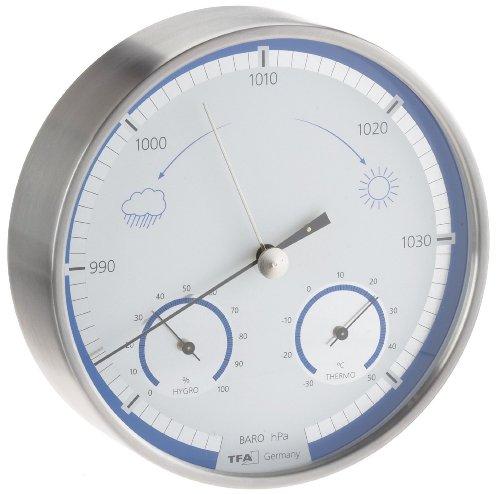 BASIC CLOCK 20202720ESTACION METEOROLOGICA PARA INTERIOR Y EXTERIOR  ACERO INOXIDABLE)  COLOR AZUL