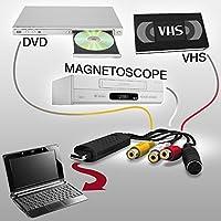 Shop Story–Adaptador convertidor Video y Captura Audio USB Video videocámara HD Easy