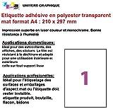 15 ex Etiquette adhésive en polyester transparent mat laser A4 210 x 297 mm pour imprimante laser autocollant pour tout support lisse (plastique, verre, métal) résistante à l'humidité et la chaleur. Idéal pour affiche, panneau, sticker, pour l'étiquetage des surfaces et emballages d'aspect mat ou l'étiquette doit rester invisible (flacons, bidons, boites, produits)
