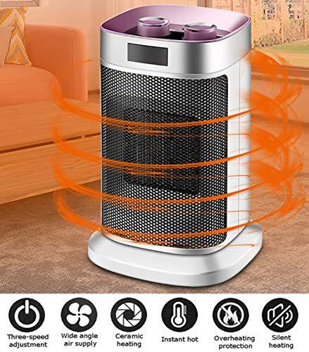 Calefactor Cerámico, 1800W Calentador de Espacio Eléctrico Portátil Personal, 3 Modos de contra Viento...
