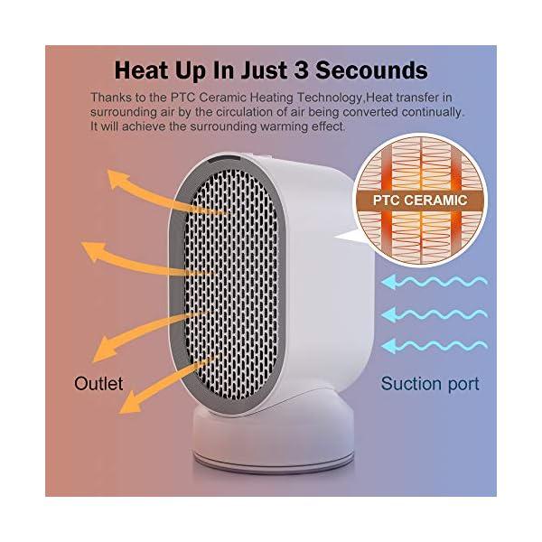 Termoventilatore-ElettricoTermoventilatore-Ceramico-con-Termostato-RegolabileFunzione-Doppia-Aria-Calda-e-Naturale-Termoventilatore-basso-consumo-con-protenzione-anti-surriscaldamento