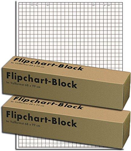 Landre 100050592 Flip-Chart-Blöcke, Vollformat 68 x 99 cm, 20 Blatt, 80 g/qm, 5 Stück (Holzfreies Papier, Gerollt / 2er Pack)