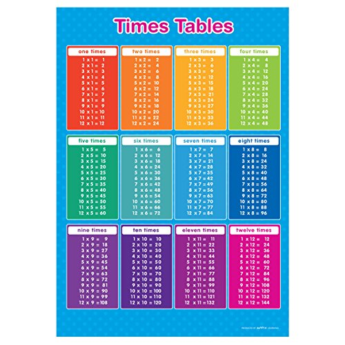 A3 Times Tables & Multiplication Square Maths Educational Posters ...