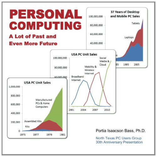 Personal Computing: A Lot of Past  and Even More Future!: North Texas PC Users Group 30th Anniversary Presentation
