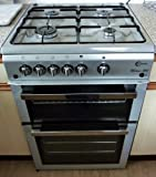 Unknown Gas Grills - Best Reviews Guide