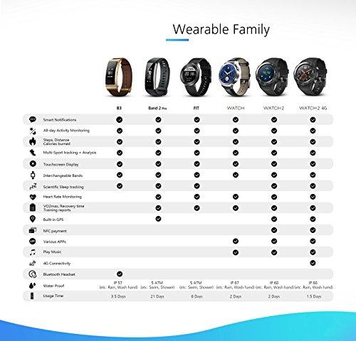 Huawei Band 2 Pro Fitness-Tracker (GPS, Bluetooth, Herzfrequenzmessung, Wasserdicht bis 5 ATM) Schwarz - 8