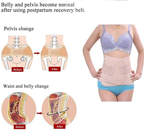 NUCARTURE® pregnancy belts after delivery c section and post pregnancy waist belt after c section support for women maternity belt after normal delivery corset Slimming Postpartum Recovery Tummy controller (80-110cm).